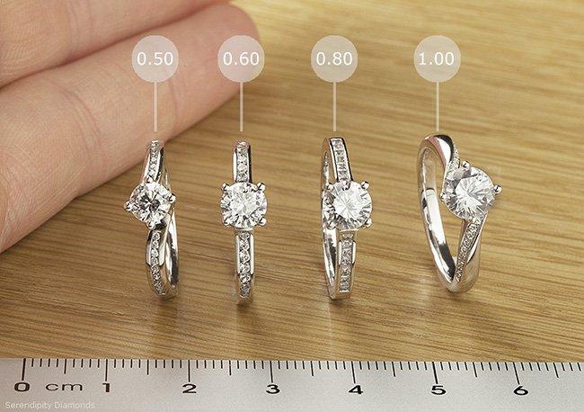 Engagement Rings Average Carat
